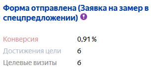Кейс: региональное продвижение пластмассовых окон по Хабаровску | SEO кейсы: социалки, реклама, инструкция